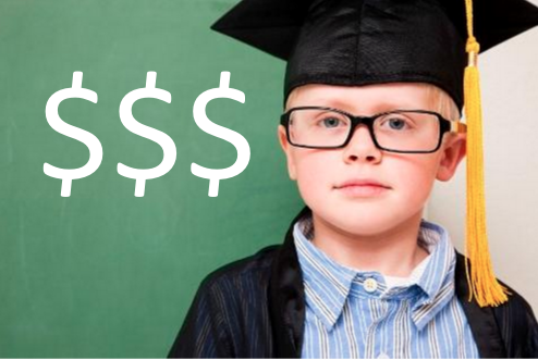 Financial Literacy in Schools